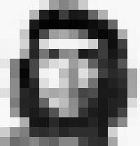 che_pixelado